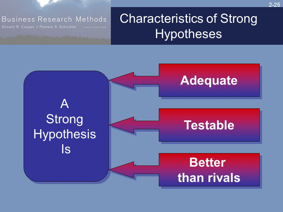 2-25 Characteristics of Strong Hypotheses A Strong Hypothesis Is A Strong Hypothesis Is Adequate Testable Better than rivals Better than rivals