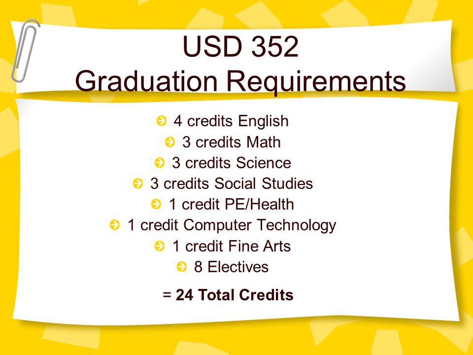 English  Graduation requirements - 4 credits Freshman = English I Sophomore = English II Junior = English III  12th - English IV or  Composition I & Composition II (College English 101 and 102)  Dual Credit Option