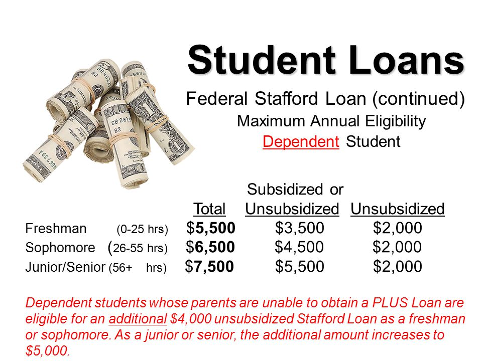 Subsidized or Total Unsubsidized Unsubsidized Freshman (0-25 hrs) $5,500 $3,500 $2,000 Sophomore ( 26-55 hrs) $6,500 $4,500 $2,000 Junior/Senior (56+ hrs) $7,500 $5,500 $2,000 Dependent students whose parents are unable to obtain a PLUS Loan are eligible for an additional $4,000 unsubsidized Stafford Loan as a freshman or sophomore.