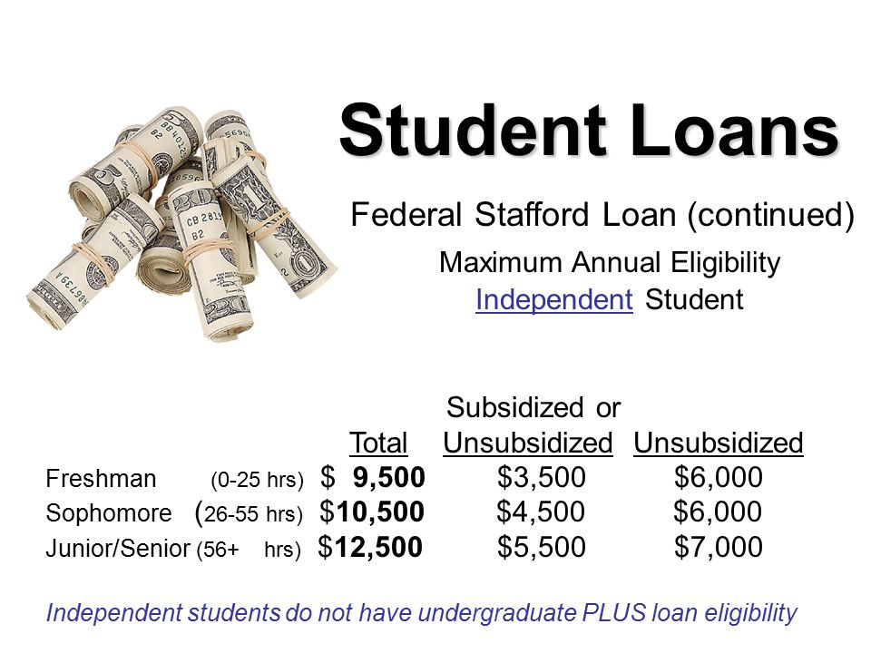 Subsidized or Total Unsubsidized Unsubsidized Freshman (0-25 hrs) $ 9,500 $3,500 $6,000 Sophomore ( 26-55 hrs) $10,500 $4,500 $6,000 Junior/Senior (56+ hrs) $12,500 $5,500 $7,000 Independent students do not have undergraduate PLUS loan eligibility Student Loans Federal Stafford Loan (continued) Maximum Annual Eligibility Independent Student
