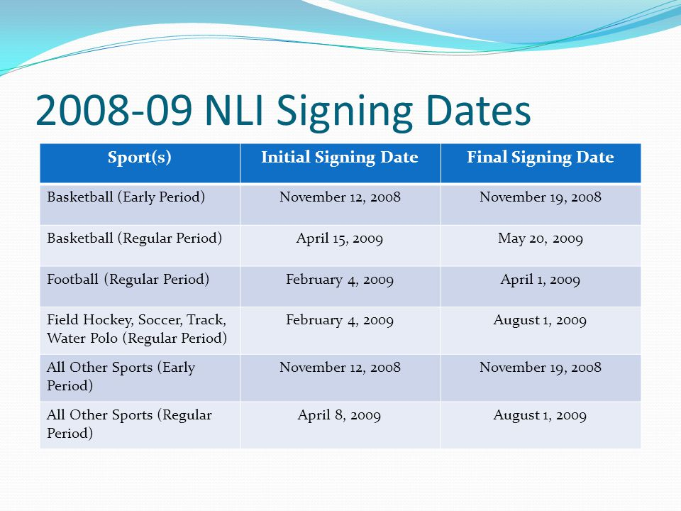2008-09 NLI Signing Dates Sport(s)Initial Signing DateFinal Signing Date Basketball (Early Period)November 12, 2008November 19, 2008 Basketball (Regular Period)April 15, 2009May 20, 2009 Football (Regular Period)February 4, 2009April 1, 2009 Field Hockey, Soccer, Track, Water Polo (Regular Period) February 4, 2009August 1, 2009 All Other Sports (Early Period) November 12, 2008November 19, 2008 All Other Sports (Regular Period) April 8, 2009August 1, 2009