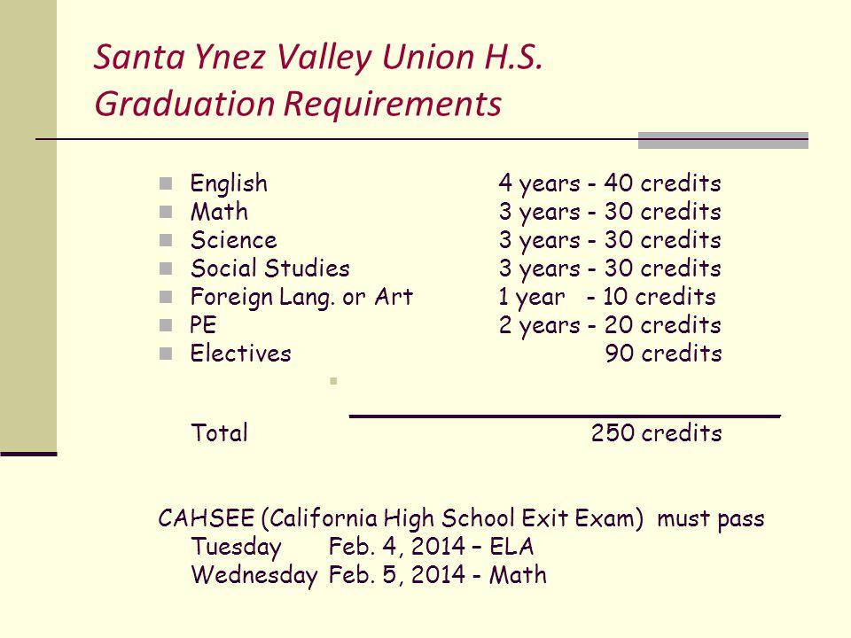 Santa Ynez Valley Union H.S.
