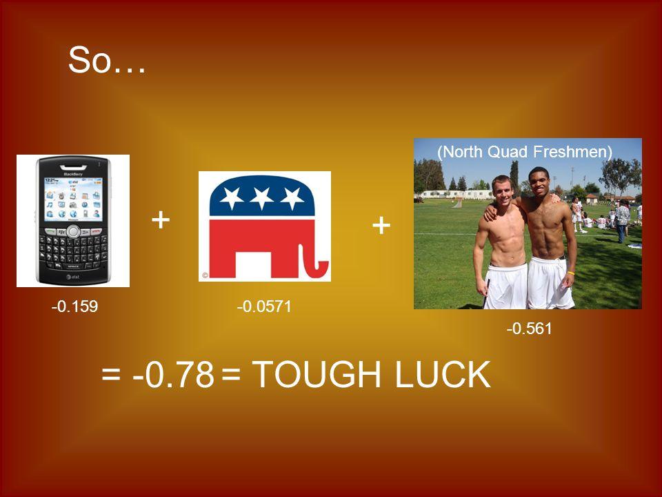 So… + + = -0.78 = TOUGH LUCK (North Quad Freshmen) -0.159-0.0571 -0.561