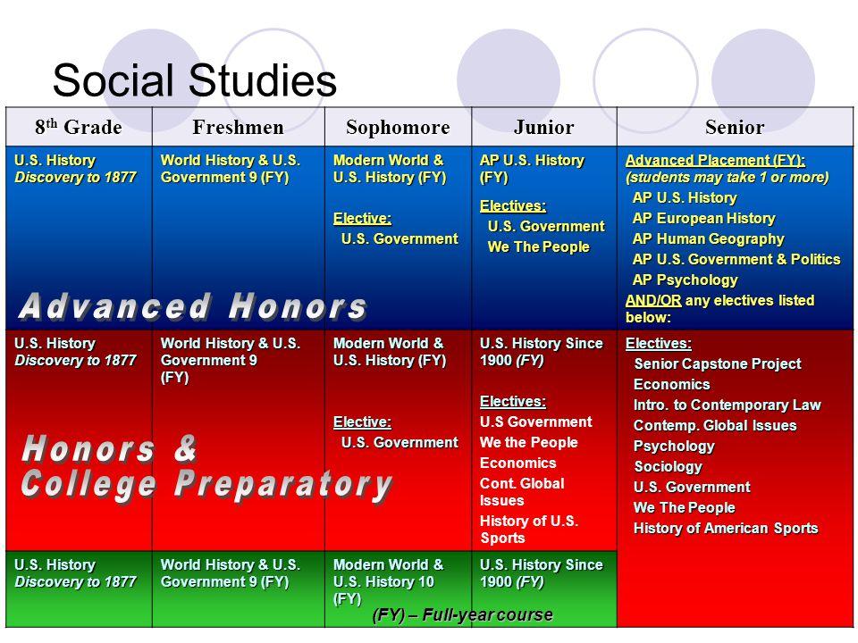 Social Studies 8 th Grade FreshmenSophomoreJuniorSenior U.S.