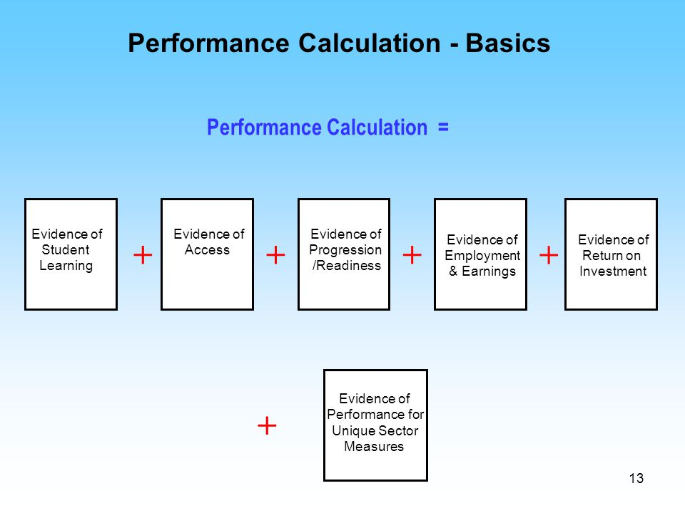 13 Performance Calculation - Basics Evidence of Student Learning Evidence of Access Evidence of Progression /Readiness Evidence of Employment & Earnin
