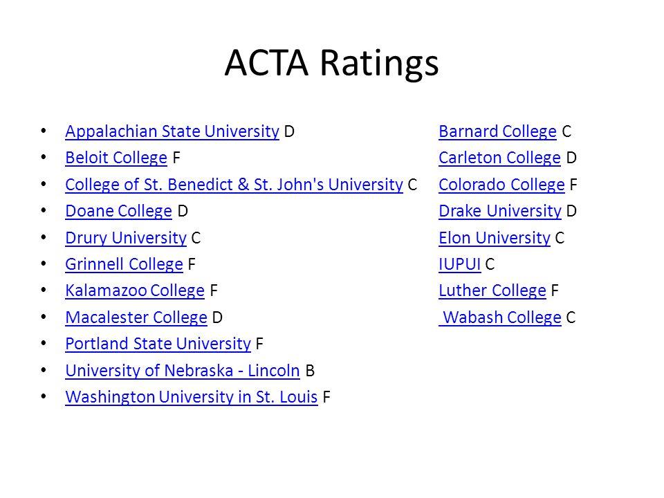 ACTA Ratings Appalachian State University D Barnard College C Appalachian State UniversityBarnard College Beloit College F Carleton College D Beloit C