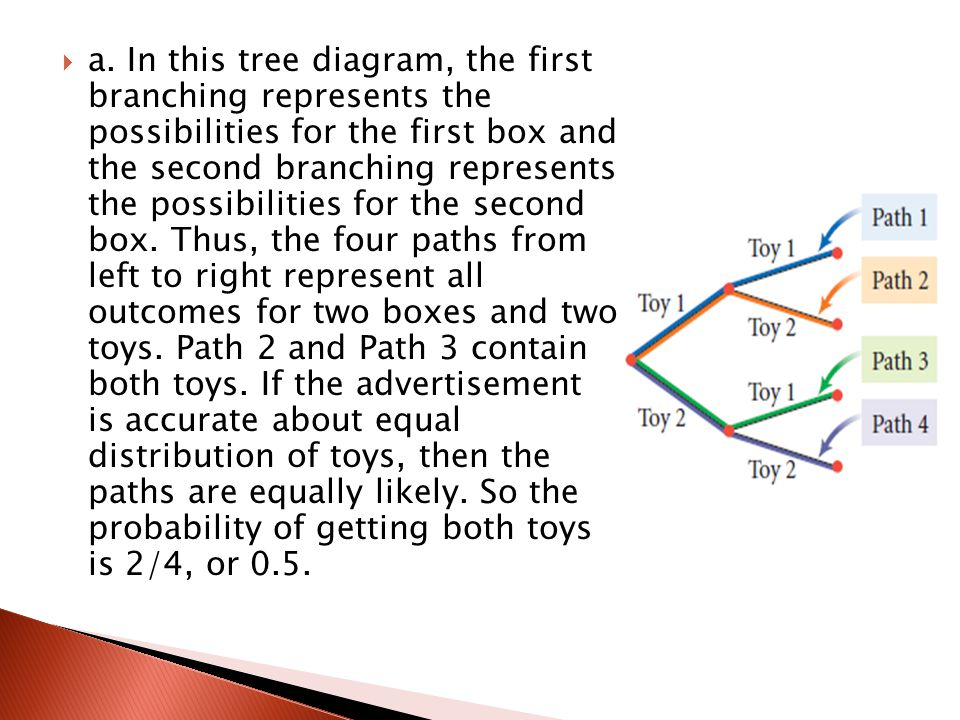  a. In this tree diagram, the first branching represents the possibilities for the first box and the second branching represents the possibilities fo