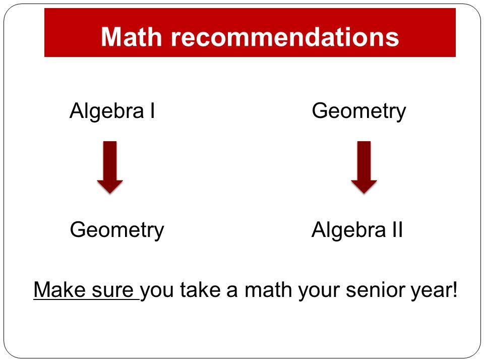 Math recommendations Algebra IGeometry GeometryAlgebra II Make sure you take a math your senior year!