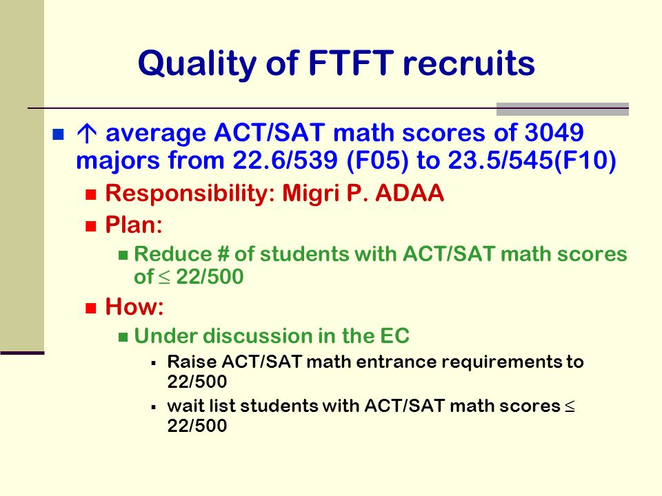 Quality of FTFT recruits  average ACT/SAT math scores of 3049 majors from 22.6/539 (F05) to 23.5/545(F10) Responsibility: Migri P. ADAA Plan: Reduce