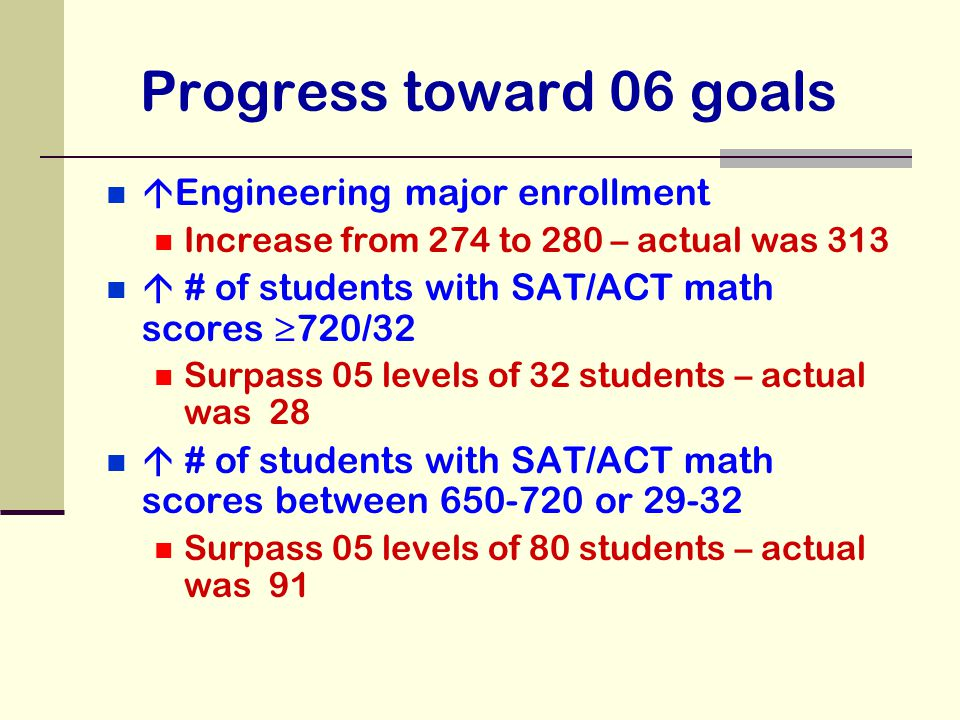 Progress toward 06 goals  Engineering major enrollment Increase from 274 to 280 – actual was 313  # of students with SAT/ACT math scores  720/32 Su