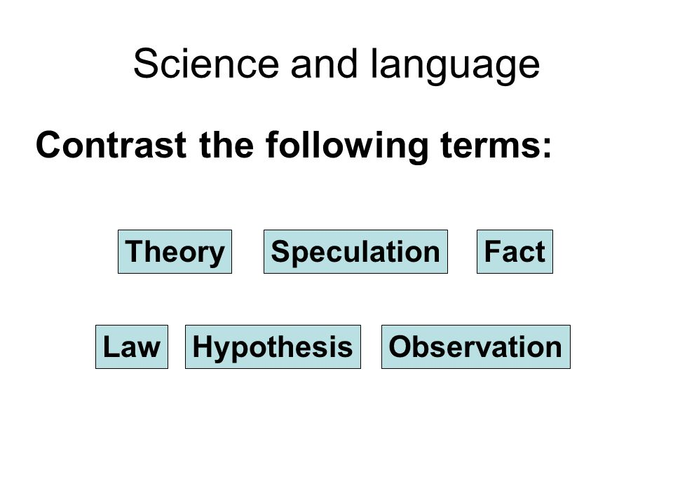 Science and language Contrast the following terms: SupportedProven