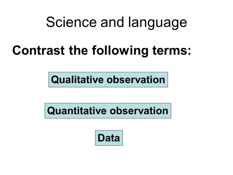 Science and language Contrast the following terms: PrecisionAccuracy