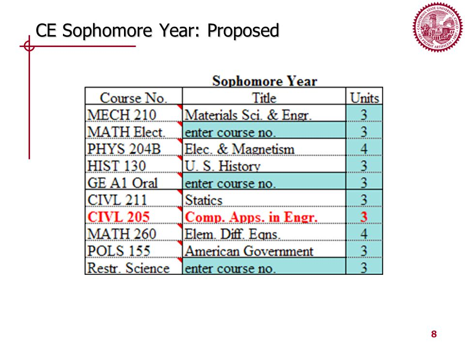 8 CE Sophomore Year: Proposed