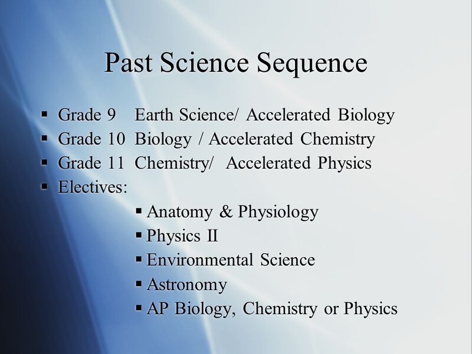 Past Science Sequence  Grade 9Earth Science/ Accelerated Biology  Grade 10 Biology / Accelerated Chemistry  Grade 11 Chemistry/ Accelerated Physics