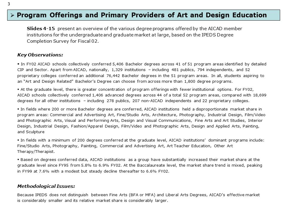  Program Offerings and Primary Providers of Art and Design Education Slides 4-15 present an overview of the various degree programs offered by the AICAD member institutions for the undergraduate and graduate market at large, based on the IPEDS Degree Completion Survey for Fiscal 02.