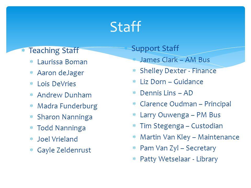 Staff  Teaching Staff  Laurissa Boman  Aaron deJager  Lois DeVries  Andrew Dunham  Madra Funderburg  Sharon Nanninga  Todd Nanninga  Joel Vri