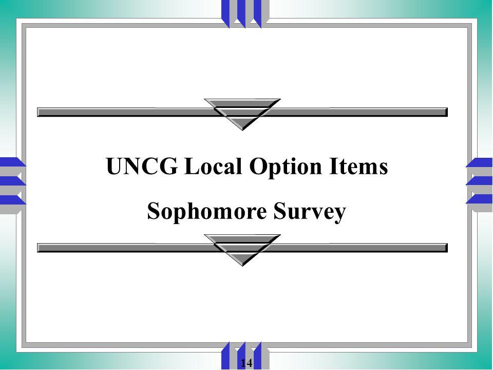 14 UNCG Local Option Items Sophomore Survey