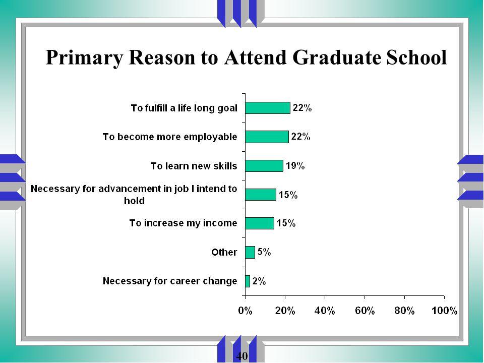 40 Primary Reason to Attend Graduate School