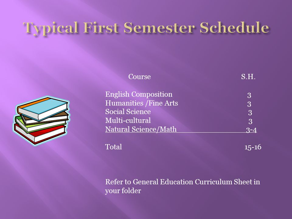 Course S.H. English Composition 3 Humanities /Fine Arts 3 Social Science 3 Multi-cultural 3 Natural Science/Math 3-4 Total 15-16 Refer to General Educ