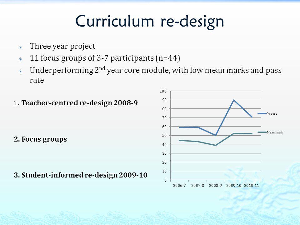 Curriculum re-design  Three year project  11 focus groups of 3-7 participants (n=44)  Underperforming 2 nd year core module, with low mean marks and pass rate 1.