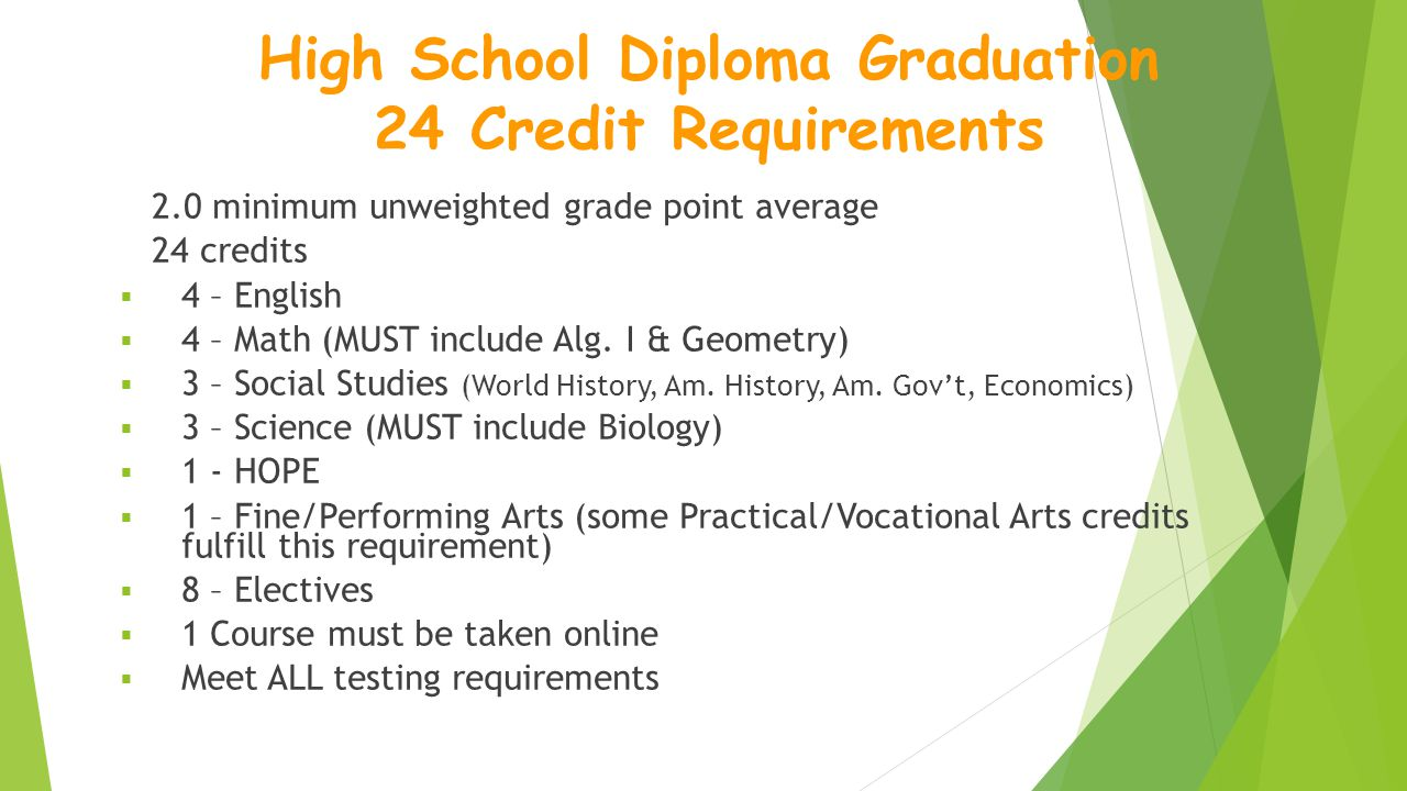 2.0 minimum unweighted grade point average 18 credits  4 – English  4 – Math (MUST include Alg.