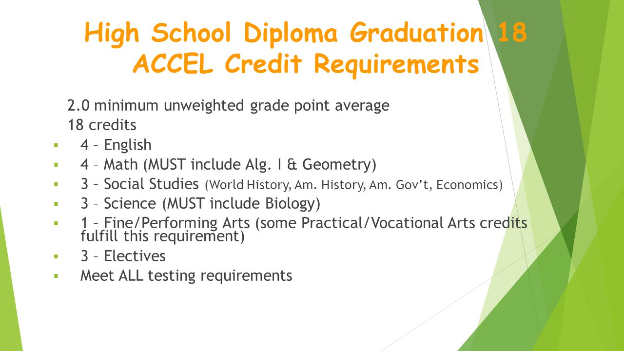 2.0 minimum unweighted grade point average 18 credits  4 – English  4 – Math (MUST include Alg. I & Geometry)  3 – Social Studies (World History, A