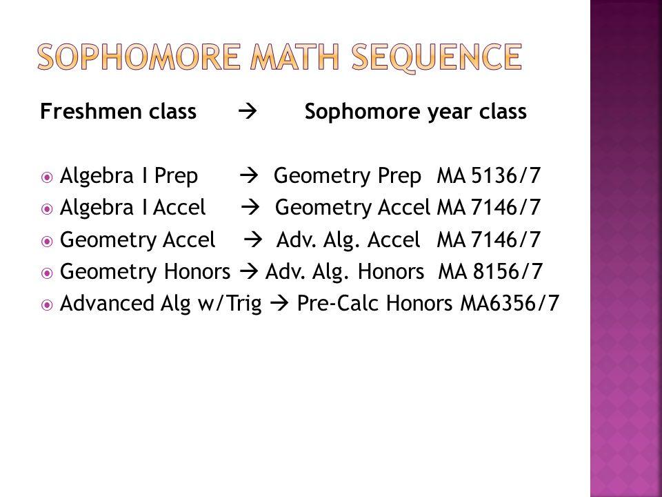 Freshmen class  Sophomore year class Biology Accel  Chemistry Accel SN 7216/7 Biology Prep  Chemistry Prep SN 5616/7 Physical Science Prep  Biology Prep SN 5116/7 If currently in Humanities  Biology CCI SN 5226/7
