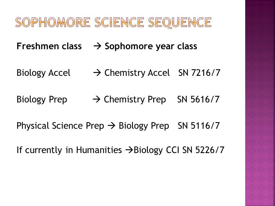  One semester you will take HEALTH PE 9046 or PE 9047  One semester you will take SOPHOMORE PE PE 8126 or PE 8127 * cannot guarantee semester