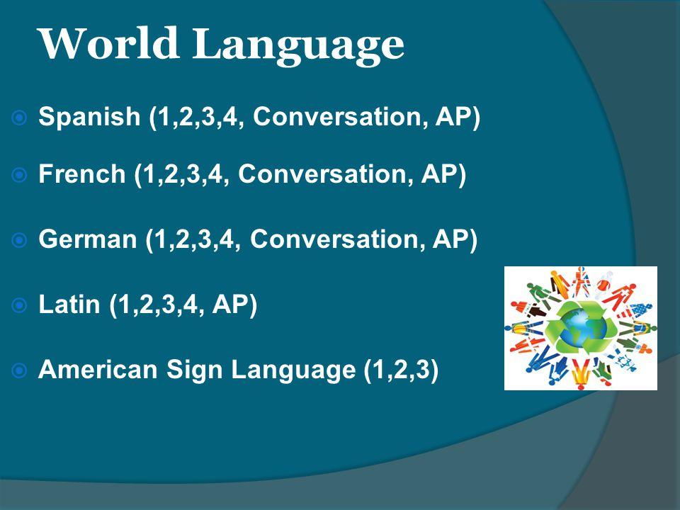 World Language  Spanish (1,2,3,4, Conversation, AP)  French (1,2,3,4, Conversation, AP)  German (1,2,3,4, Conversation, AP)  Latin (1,2,3,4, AP)  American Sign Language (1,2,3)