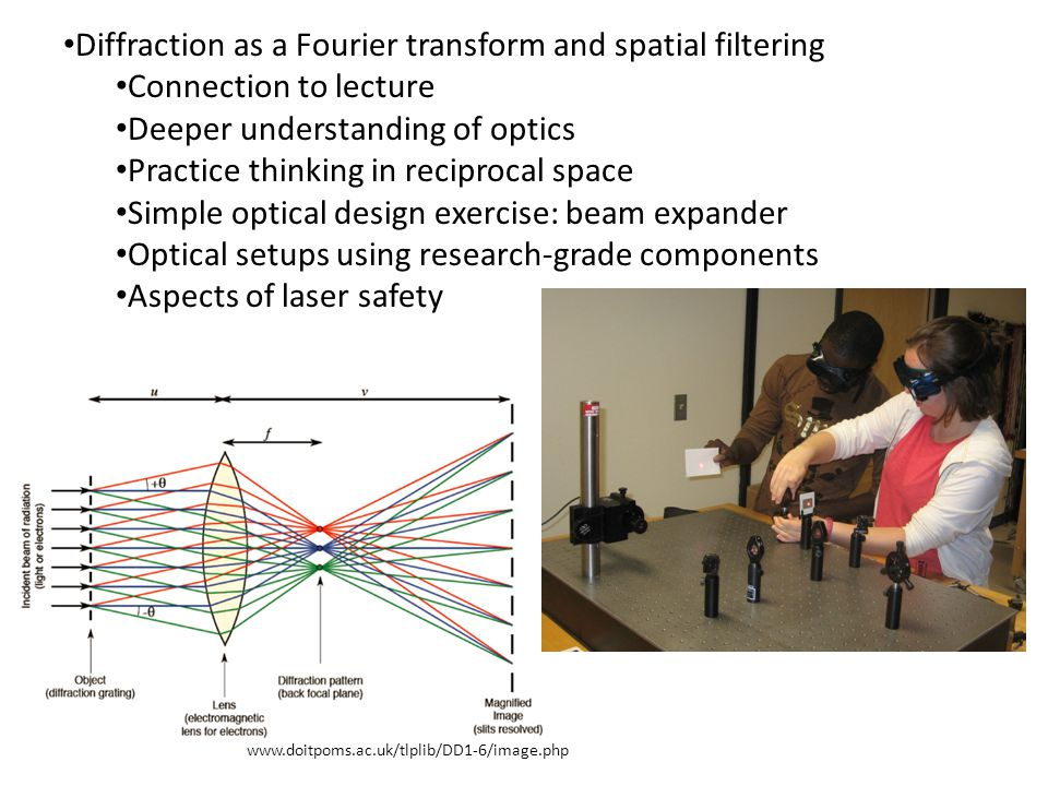Diffraction as a Fourier transform and spatial filtering Connection to lecture Deeper understanding of optics Practice thinking in reciprocal space Simple optical design exercise: beam expander Optical setups using research-grade components Aspects of laser safety www.doitpoms.ac.uk/tlplib/DD1-6/image.php