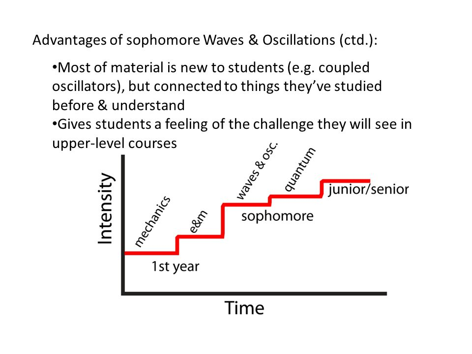Advantages of sophomore Waves & Oscillations (ctd.): Most of material is new to students (e.g.