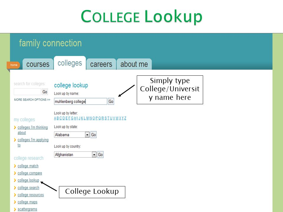 Simply type College/Universit y name here College Lookup