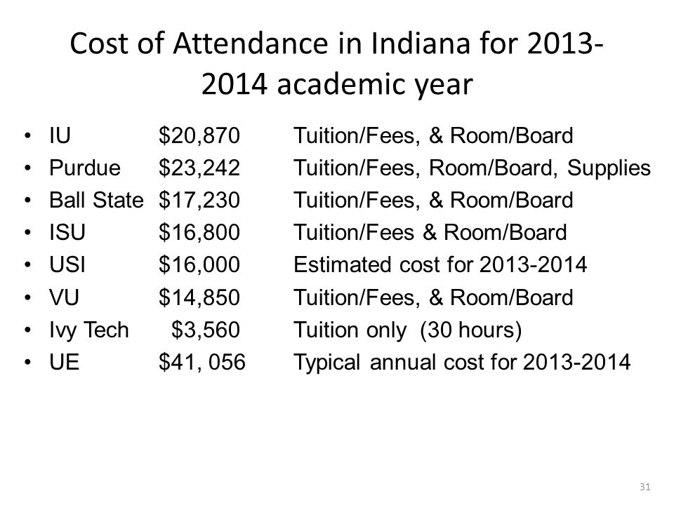 Cost of Attendance in Indiana for 2013- 2014 academic year IU$20,870Tuition/Fees, & Room/Board Purdue$23,242Tuition/Fees, Room/Board, Supplies Ball State$17,230Tuition/Fees, & Room/Board ISU$16,800Tuition/Fees & Room/Board USI$16,000Estimated cost for 2013-2014 VU$14,850Tuition/Fees, & Room/Board Ivy Tech $3,560Tuition only (30 hours) UE$41, 056Typical annual cost for 2013-2014 31