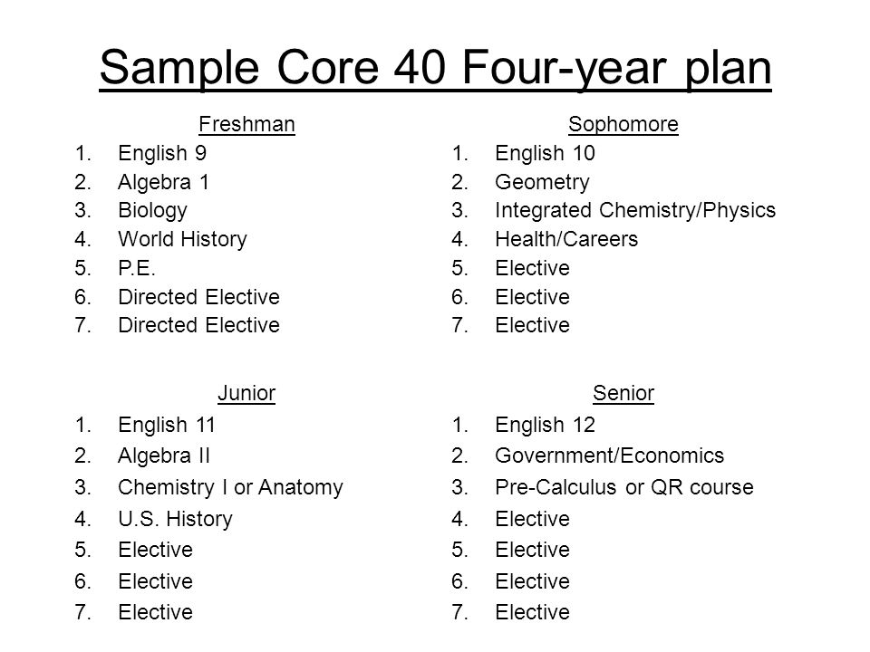 Sample Core 40 Four-year plan Freshman 1.English 9 2.Algebra 1 3.Biology 4.World History 5.P.E.