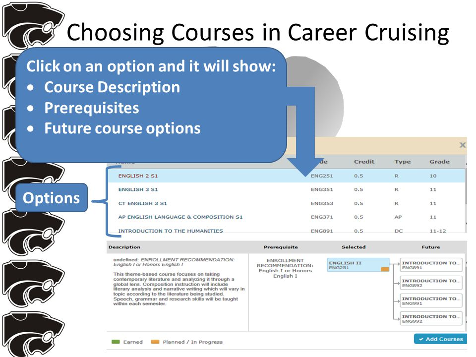 Choosing Courses in Career Cruising Click on an option and it will show:  Course Description  Prerequisites  Future course options Options