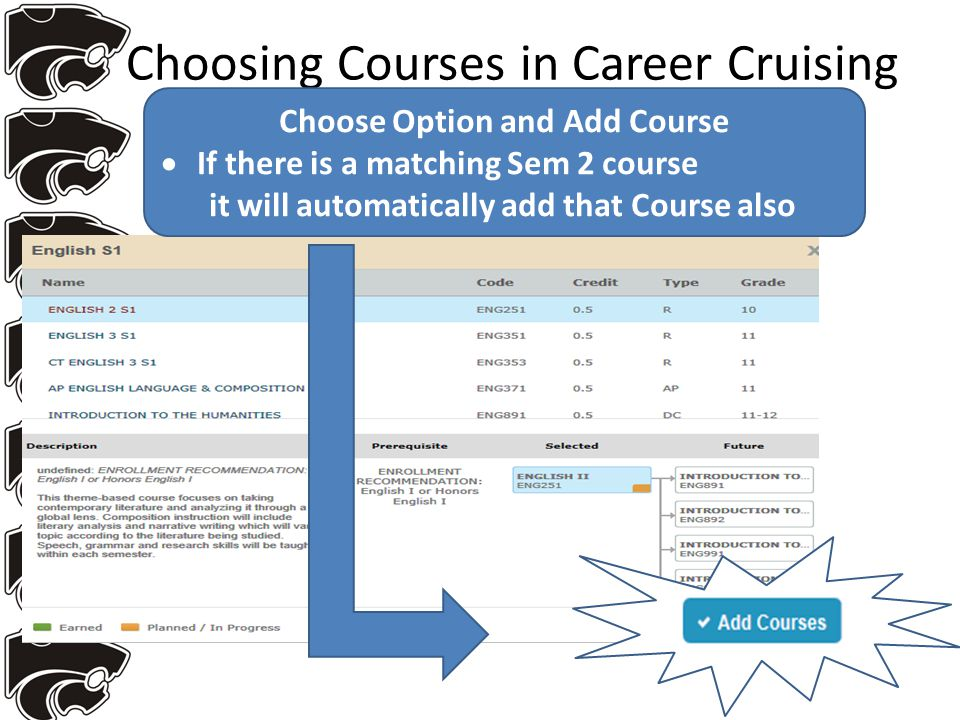 Choosing Courses in Career Cruising Choose Option and Add Course  If there is a matching Sem 2 course it will automatically add that Course also