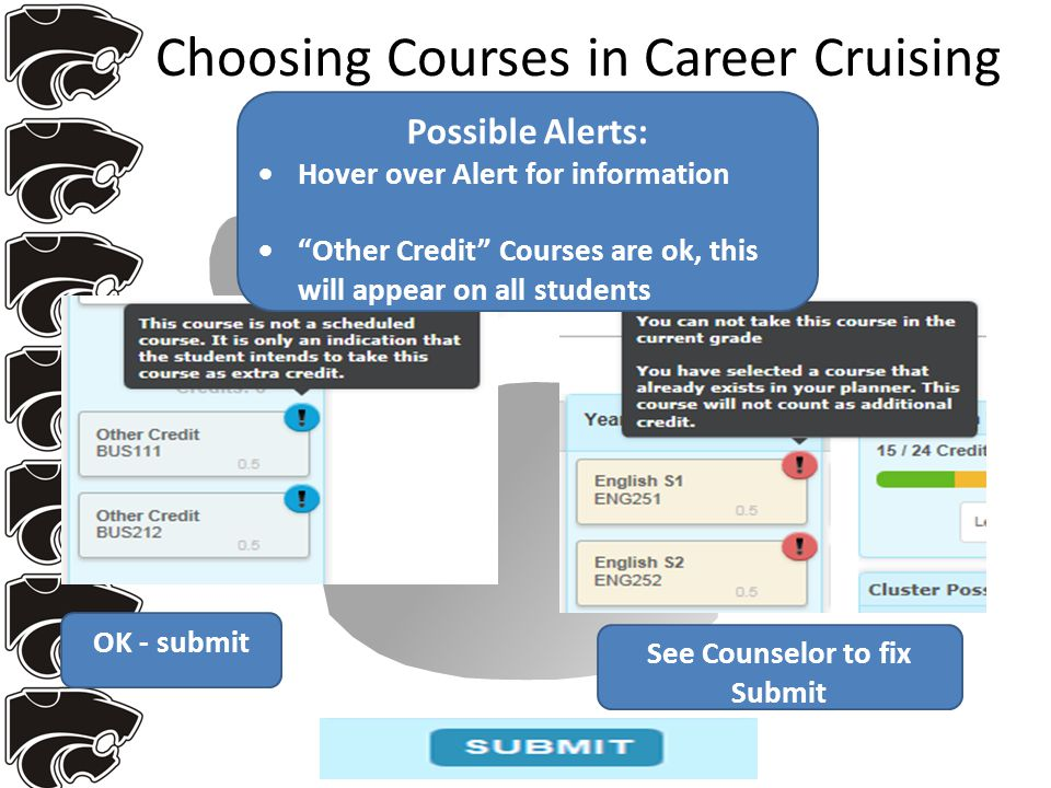 Choosing Courses in Career Cruising Possible Alerts:  Hover over Alert for information  Other Credit Courses are ok, this will appear on all students OK - submit See Counselor to fix Submit