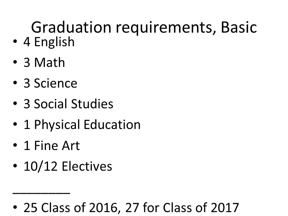 Graduation requirements, Basic 4 English 3 Math 3 Science 3 Social Studies 1 Physical Education 1 Fine Art 10/12 Electives ________ 25 Class of 2016,