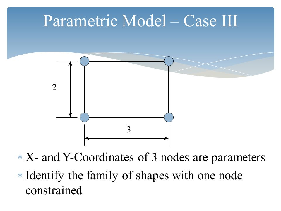 Parametric Model – Case III  X- and Y-Coordinates of 3 nodes are parameters  Identify the family of shapes with one node constrained 2 3