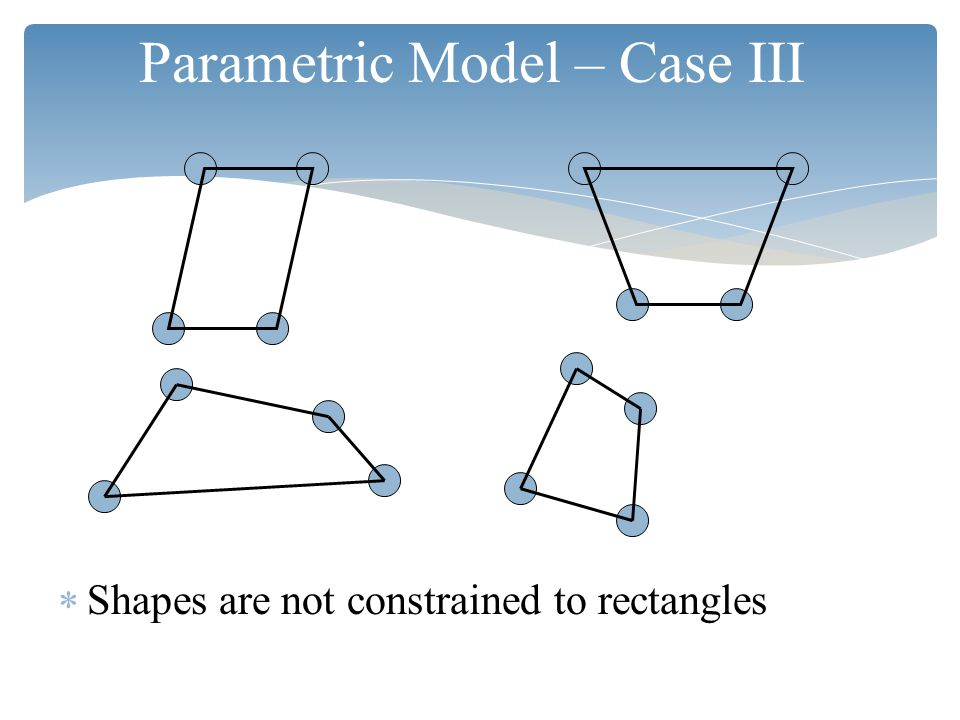 Parametric Model – Case III  Shapes are not constrained to rectangles