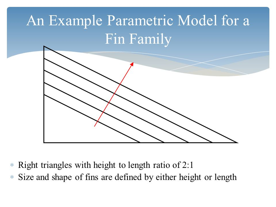 An Example Parametric Model for a Fin Family  Right triangles with height to length ratio of 2:1  Size and shape of fins are defined by either height or length