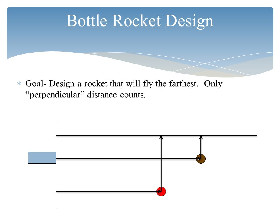 Bottle Rocket Design  Goal- Design a rocket that will fly the farthest.