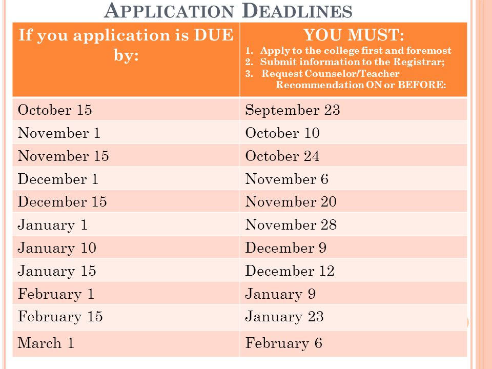 A PPLICATION D EADLINES If you application is DUE by: YOU MUST: 1.Apply to the college first and foremost 2.Submit information to the Registrar; 3.