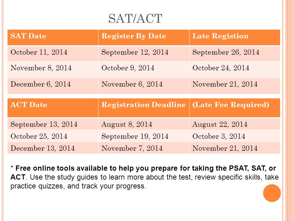 SAT/ACT SAT DateRegister By DateLate Registion October 11, 2014September 12, 2014September 26, 2014 November 8, 2014October 9, 2014October 24, 2014 December 6, 2014November 6, 2014November 21, 2014 ACT DateRegistration Deadline(Late Fee Required) September 13, 2014August 8, 2014August 22, 2014 October 25, 2014September 19, 2014October 3, 2014 December 13, 2014November 7, 2014November 21, 2014 * Free online tools available to help you prepare for taking the PSAT, SAT, or ACT.