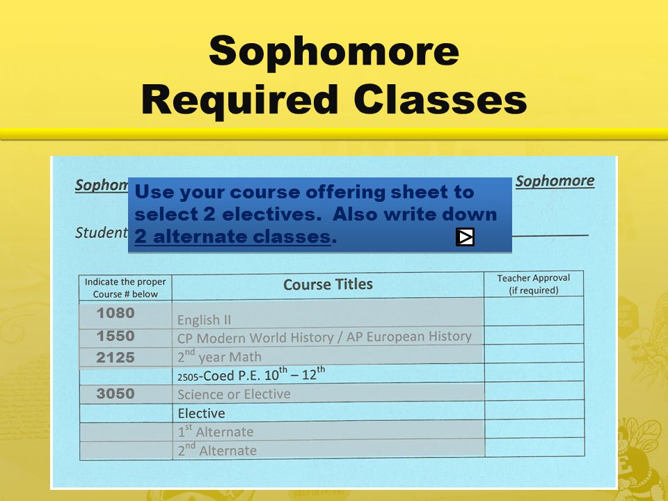 Sophomore Required Classes 1080 1550 2125 3050 Use your course offering sheet to select 2 electives.