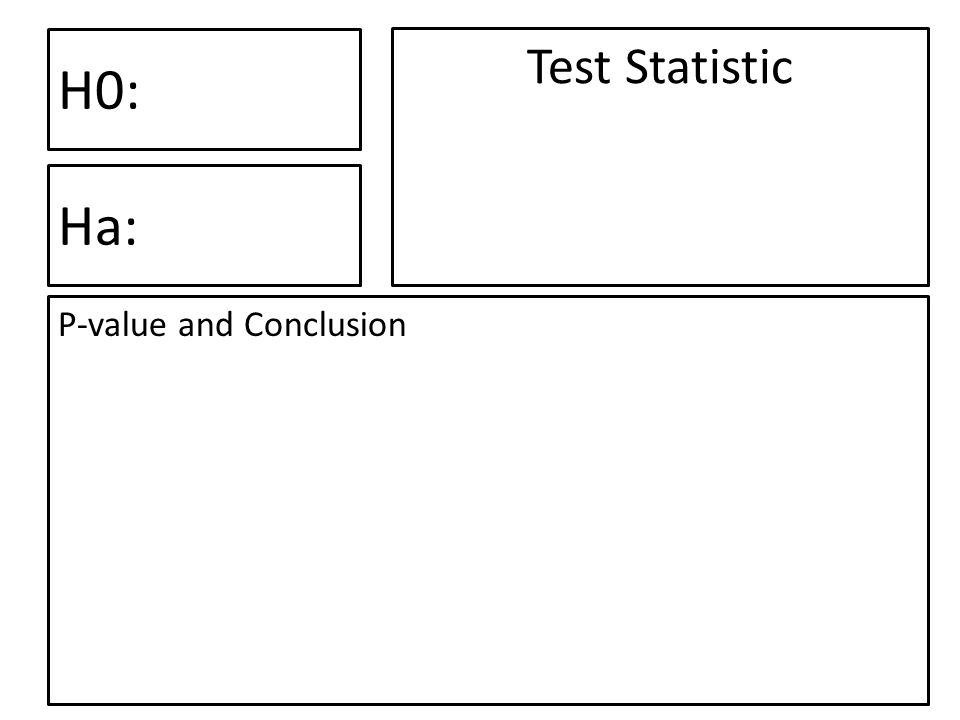 H0: Ha: Test Statistic P-value and Conclusion