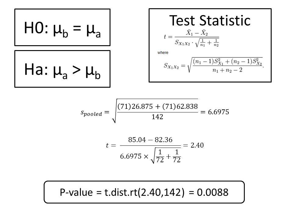 H0: μ b = μ a Ha: μ a > μ b Test Statistic P-value = t.dist.rt(2.40,142) = 0.0088