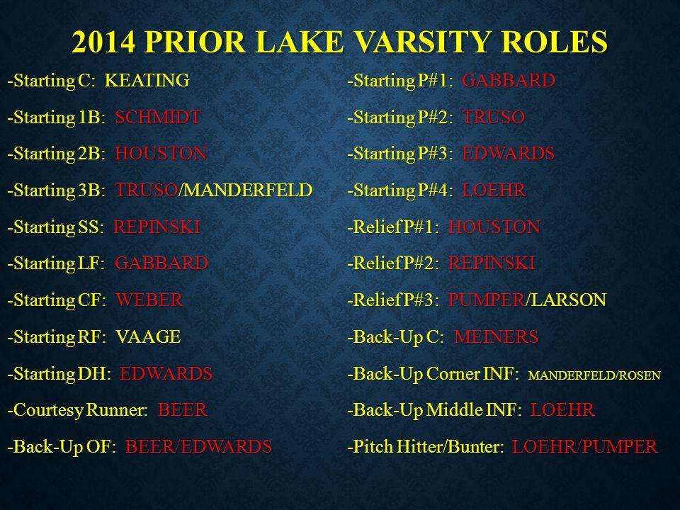2014 PRIOR LAKE VARSITY ROLES -Starting C: KEATING-Starting P#1: GABBARD -Starting 1B: SCHMIDT-Starting P#2: TRUSO -Starting 2B: HOUSTON-Starting P#3: