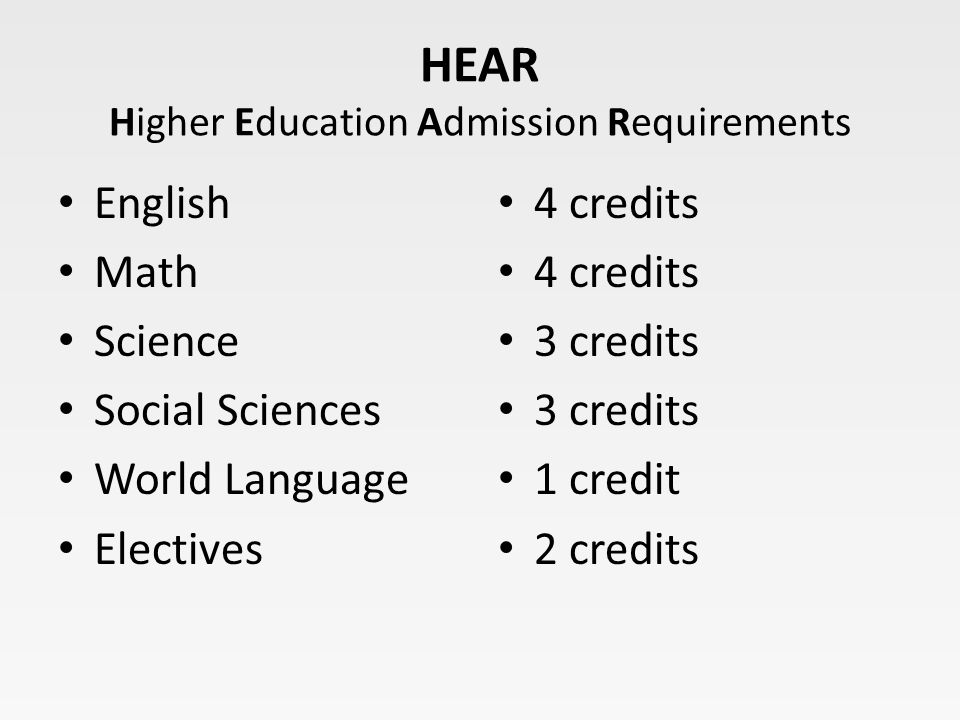 HEAR Higher Education Admission Requirements English Math Science Social Sciences World Language Electives 4 credits 3 credits 1 credit 2 credits