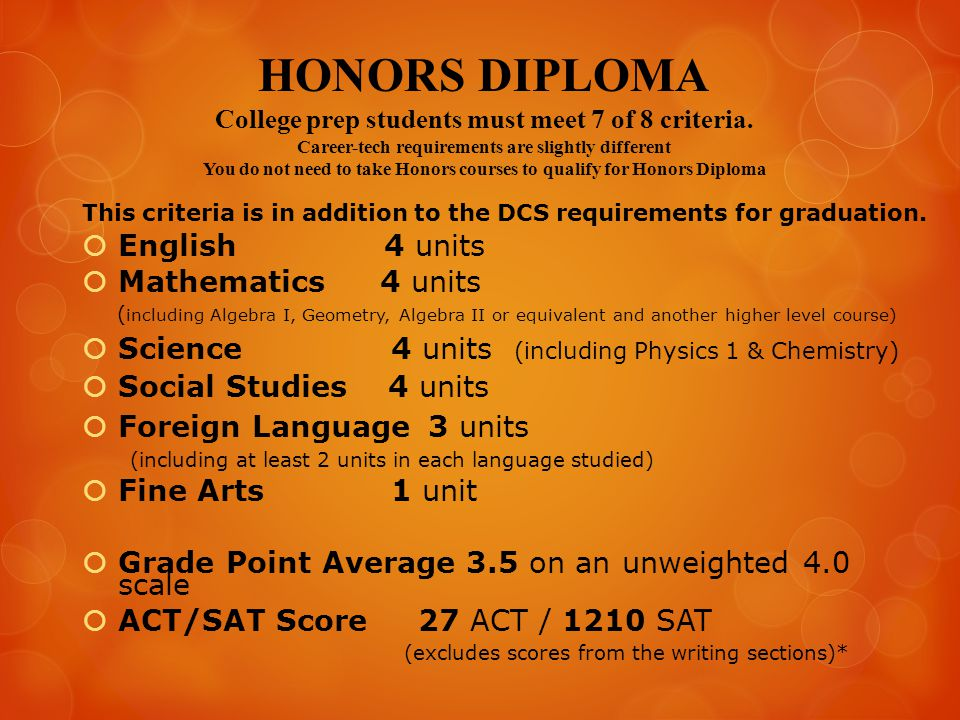 This criteria is in addition to the DCS requirements for graduation.  English 4 units  Mathematics 4 units ( including Algebra I, Geometry, Algebra